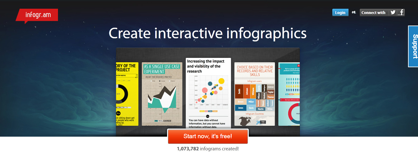 Free tools for creating infographics