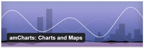 amCharts - Charts and Maps