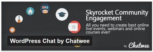 WordPress Chat by Chatwee