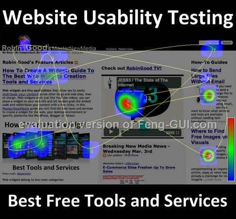 website-usability-testing